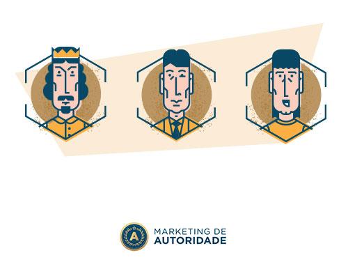 Os três tipos de autoridade