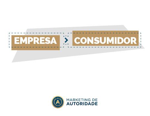 Marketing de autoridade e Inbound Marketing Unidirecional Empresa para consumidor