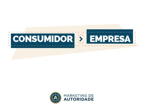 Marketing de Autoridade Inbound lead